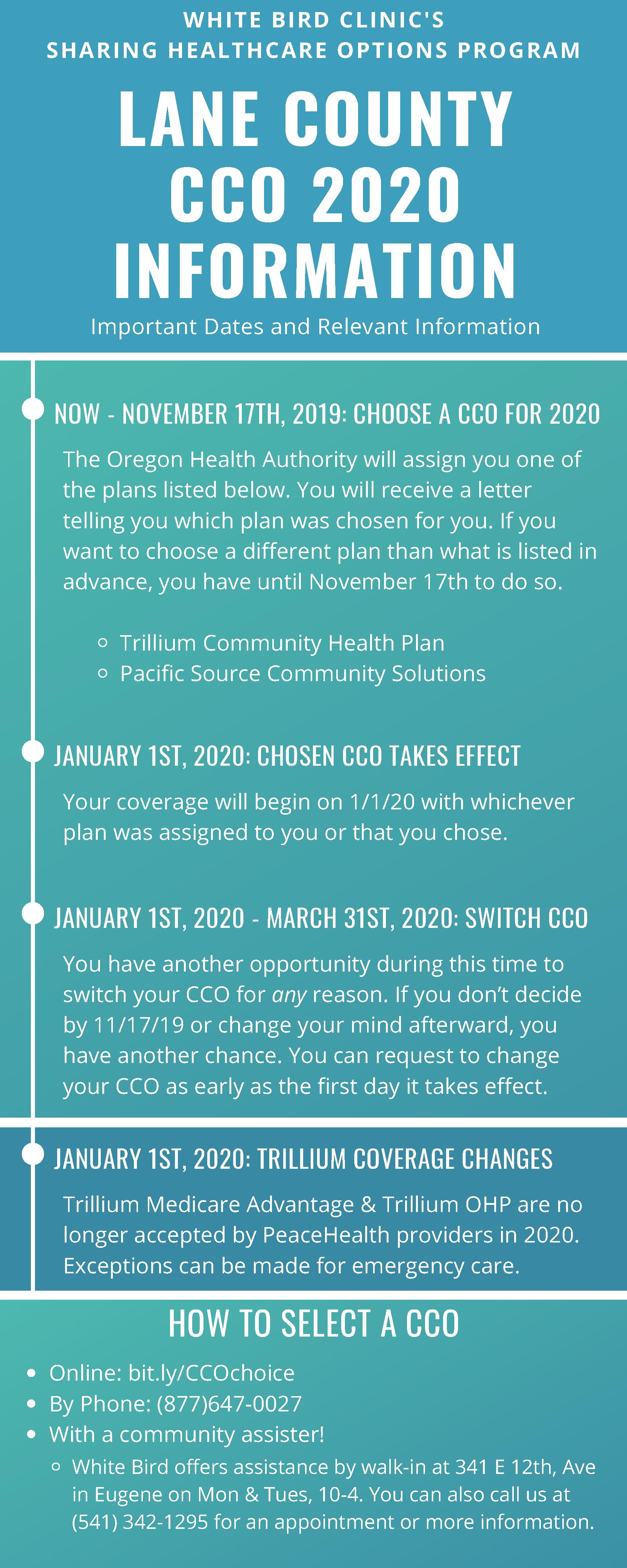 Lane County CCO 2020 Info
